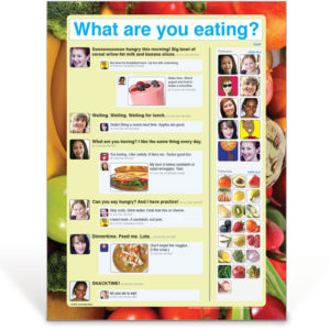 What are you eating? Nutrition education poster